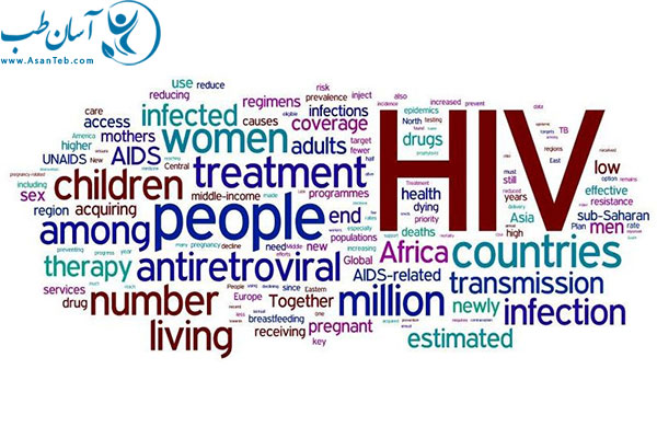پیشگیری از HIV